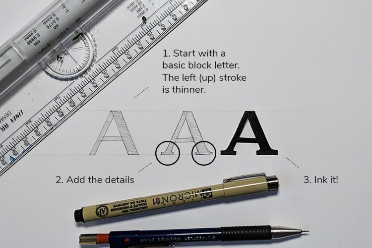 how to draw a serif letter A