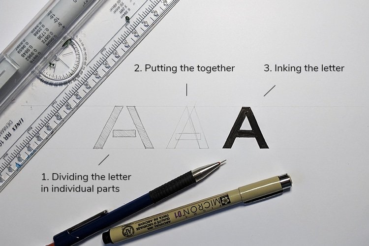 how to draw a sans serif letter A