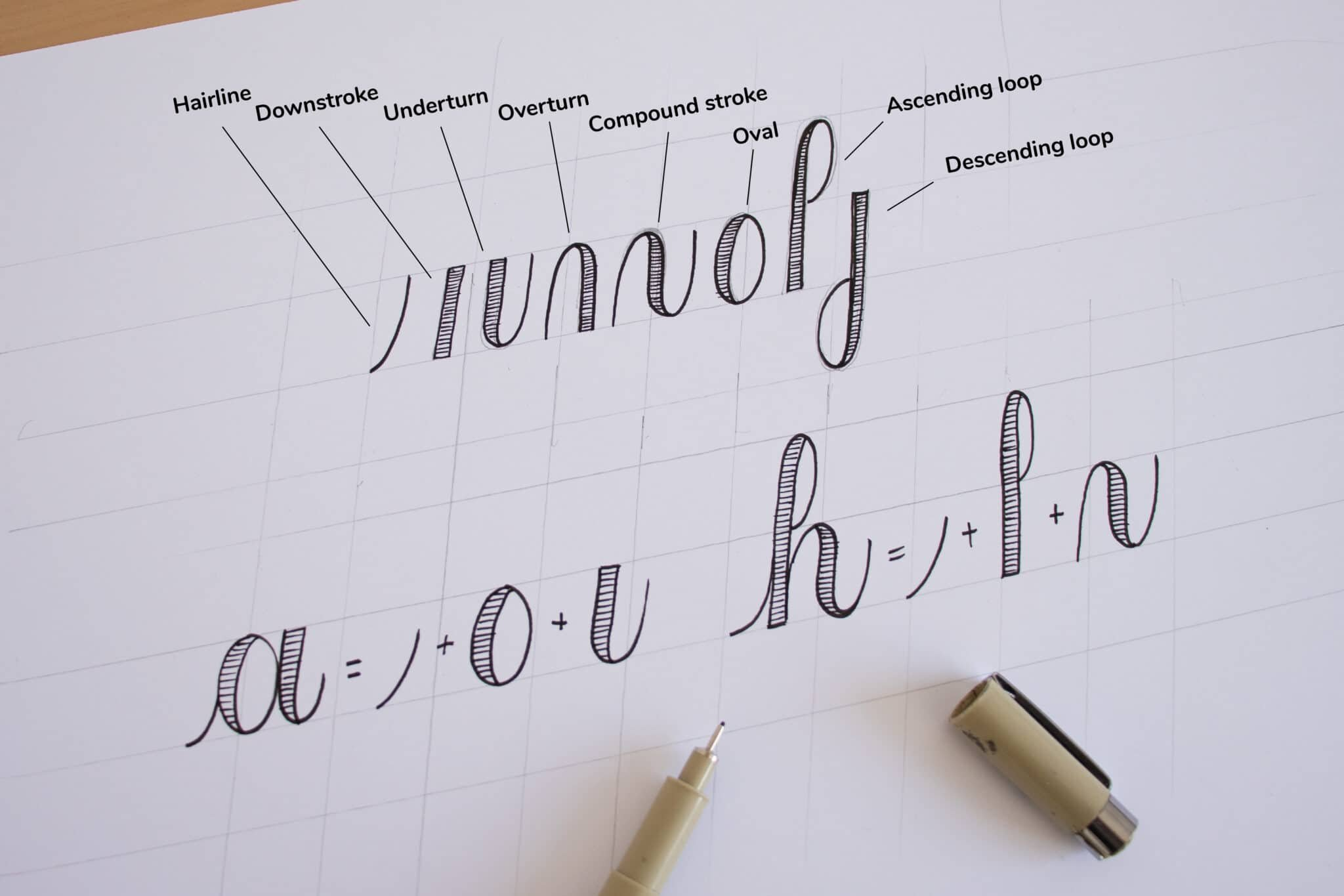 How To Do Faux Calligraphy Free Worksheets 2021 Lettering Daily