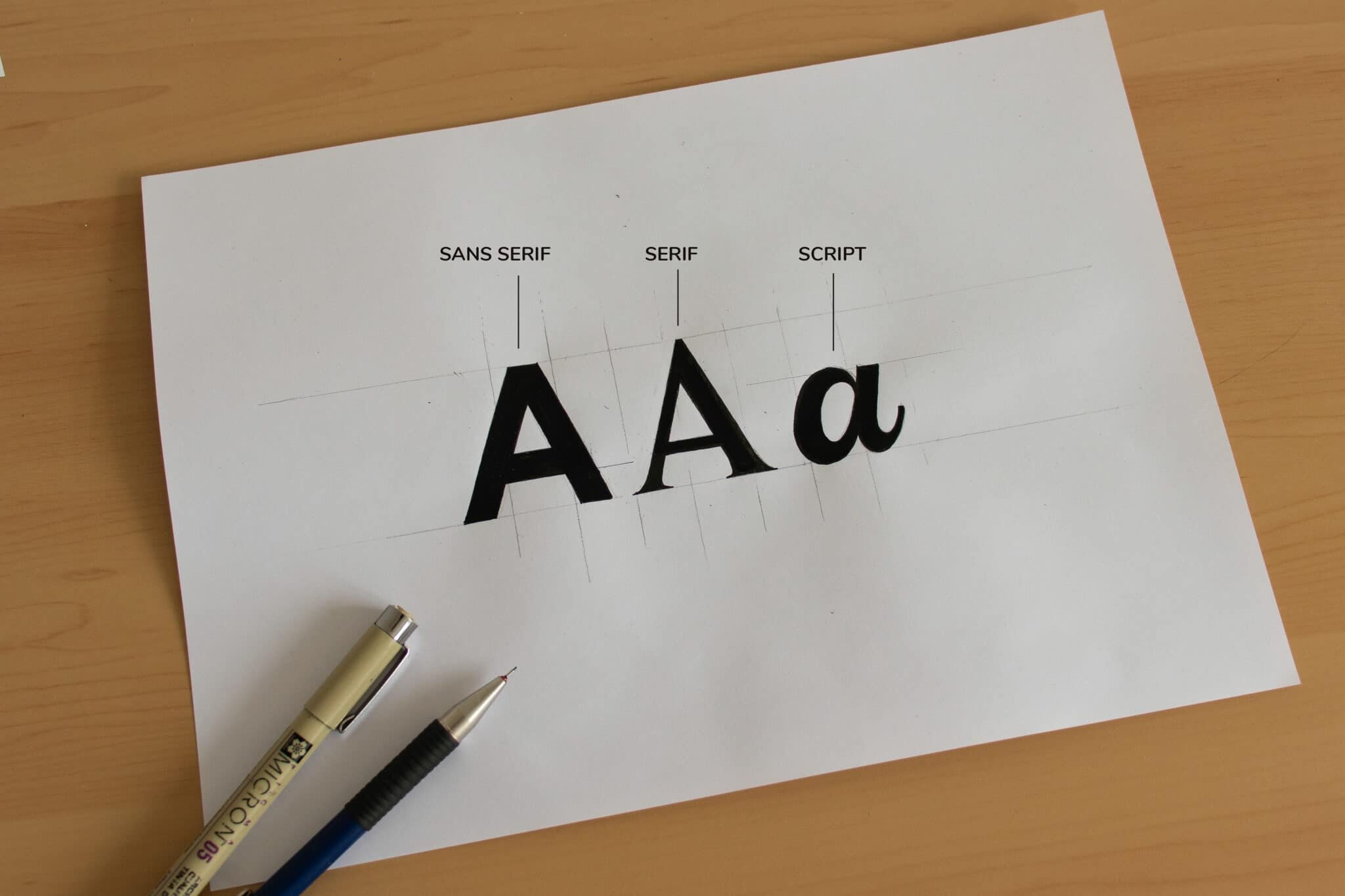 The Ultimate Hand Lettering Guide For Beginners - Lettering Daily