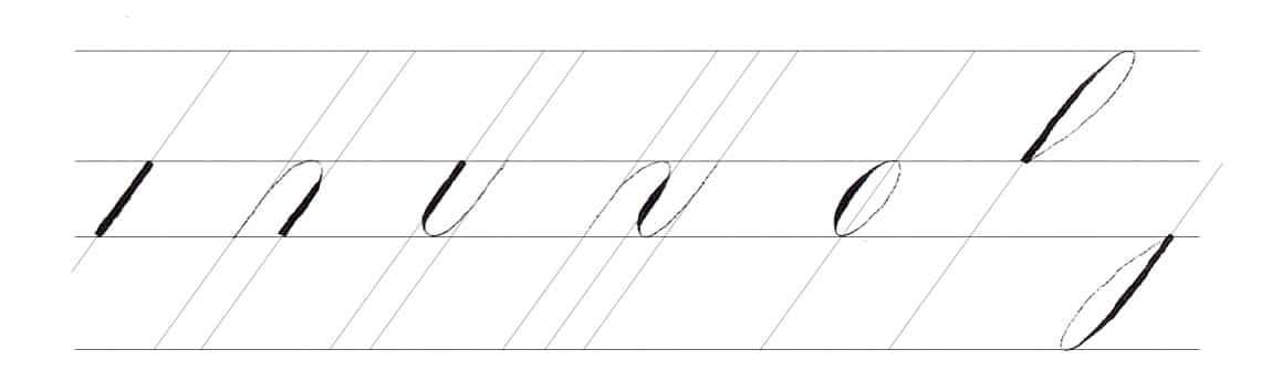 The basic calligraphy strokes