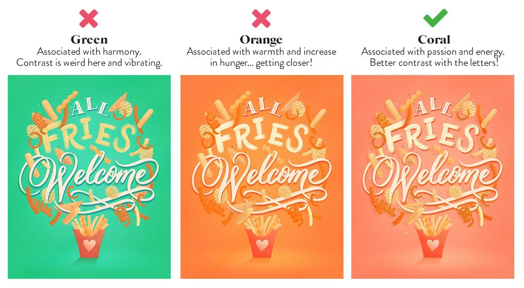 How to color your lettering - Lettering Daily