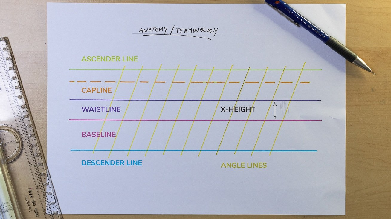 How To Make Calligraphy Guidelines Image 2 - Lettering Daily